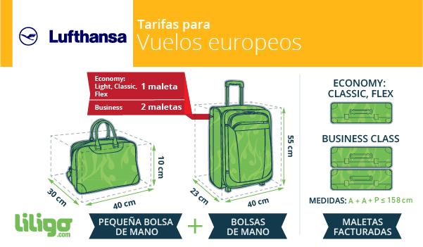Política de equipajes Lufthansa en los vuelos europeos
