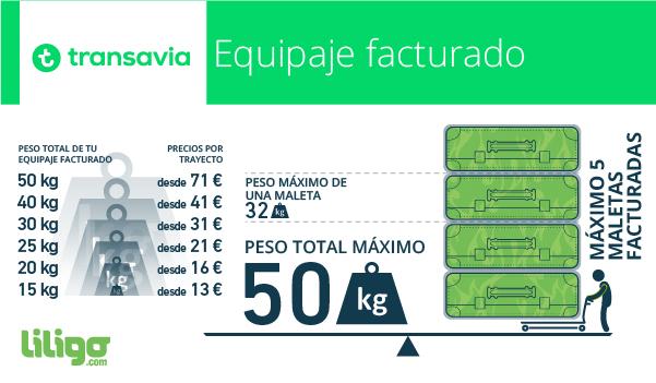 Equipaje facturable en Transavia