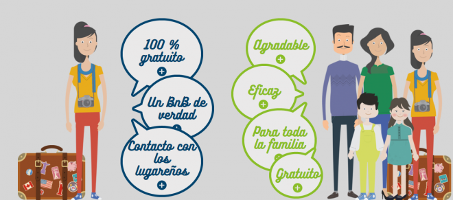 Infografía sobre las ventajas de usar TalkTalkbnb