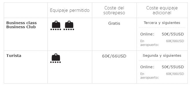 Iberia_equipaje4