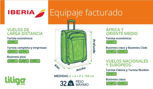 Política de equipajes de Iberia con el equipaje facturado