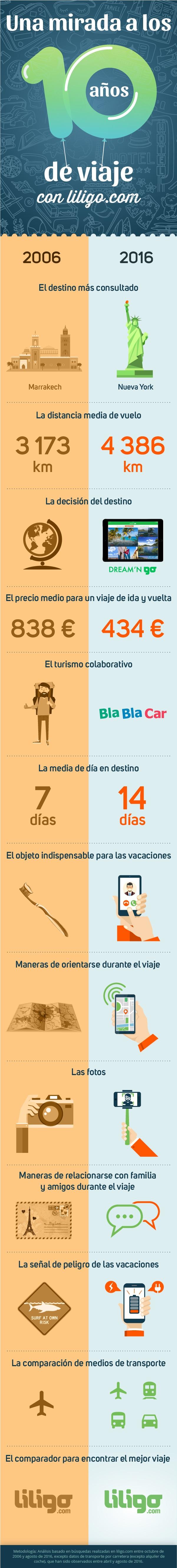 infografiaOK