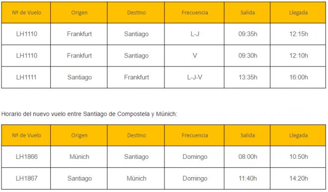 Hoharios de las nuevas rutas desde Santiago de Compostela a Alemania