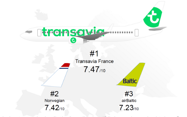 graphic-transavia-2016