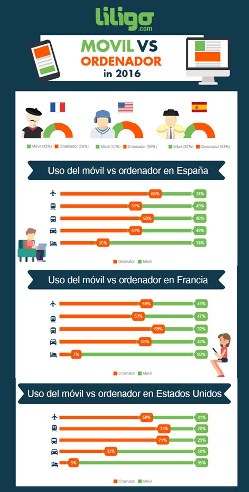 infografía_móvil