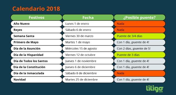 calendario-festivos-puentes-2018